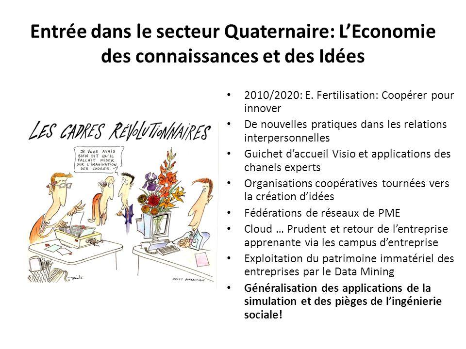 Entrée dans le secteur Quaternaire: L'Economie des connaissances et des Idées