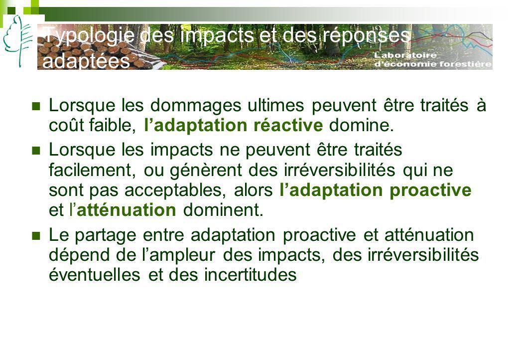 Typologie des impacts et des réponses adaptées