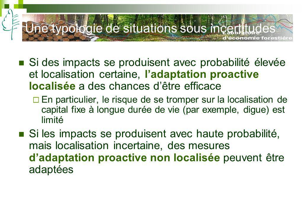 Une typologie de situations sous incertitudes