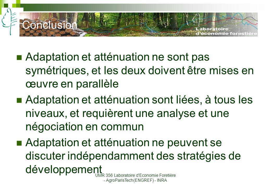 Conclusion Adaptation et atténuation ne sont pas symétriques, et les deux doivent être mises en œuvre en parallèle.