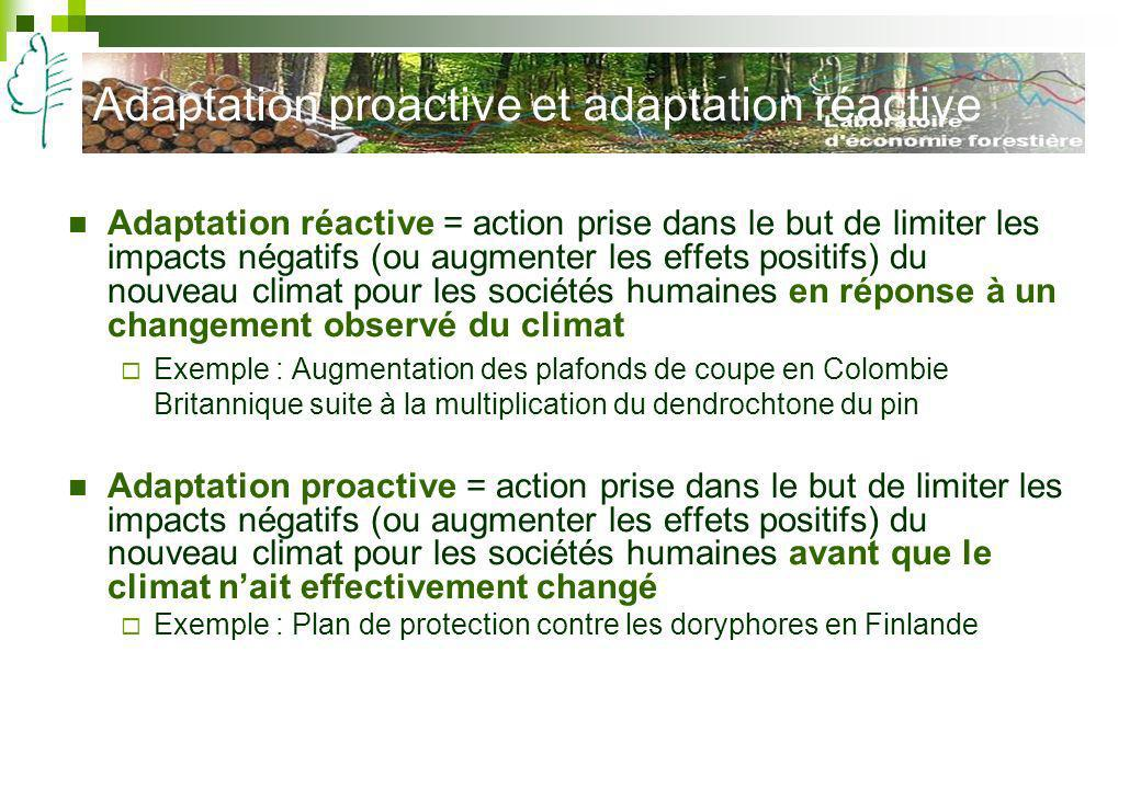 Adaptation proactive et adaptation réactive