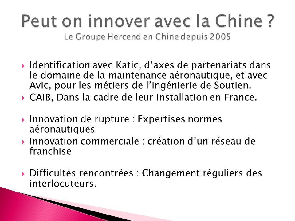 Peut on innover avec la Chine Le Groupe Hercend en Chine depuis 2005