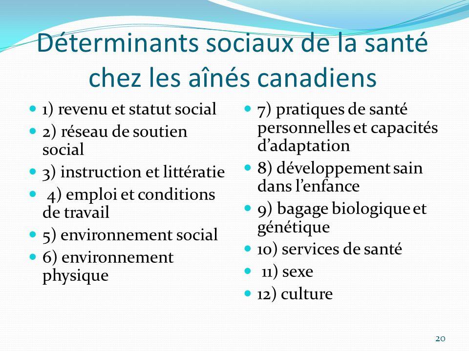 Déterminants sociaux de la santé chez les aînés canadiens