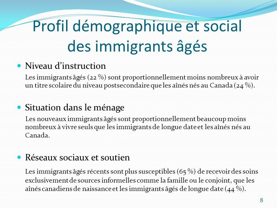 Profil démographique et social des immigrants âgés
