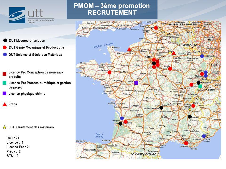 PMOM – 3ème promotion RECRUTEMENT