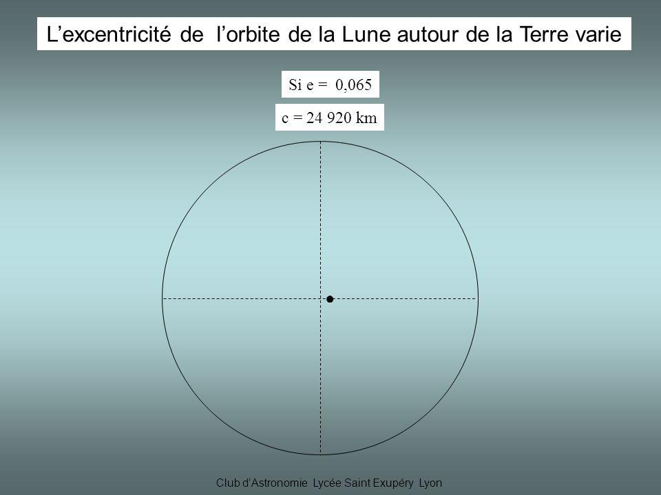 L'excentricité de l'orbite de la Lune autour de la Terre varie