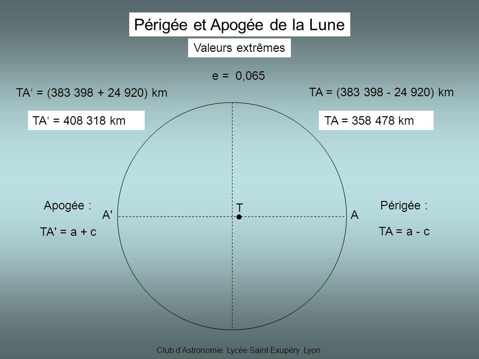 Club d'Astronomie Lycée Saint Exupéry Lyon