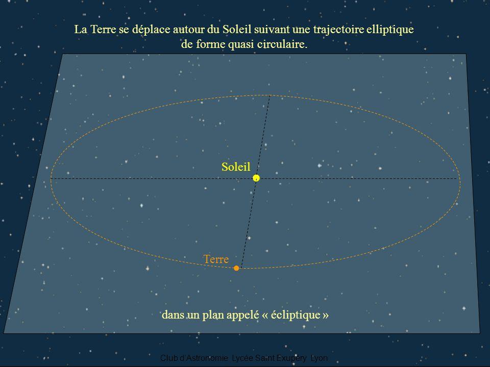 La Terre se déplace autour du Soleil suivant une trajectoire elliptique