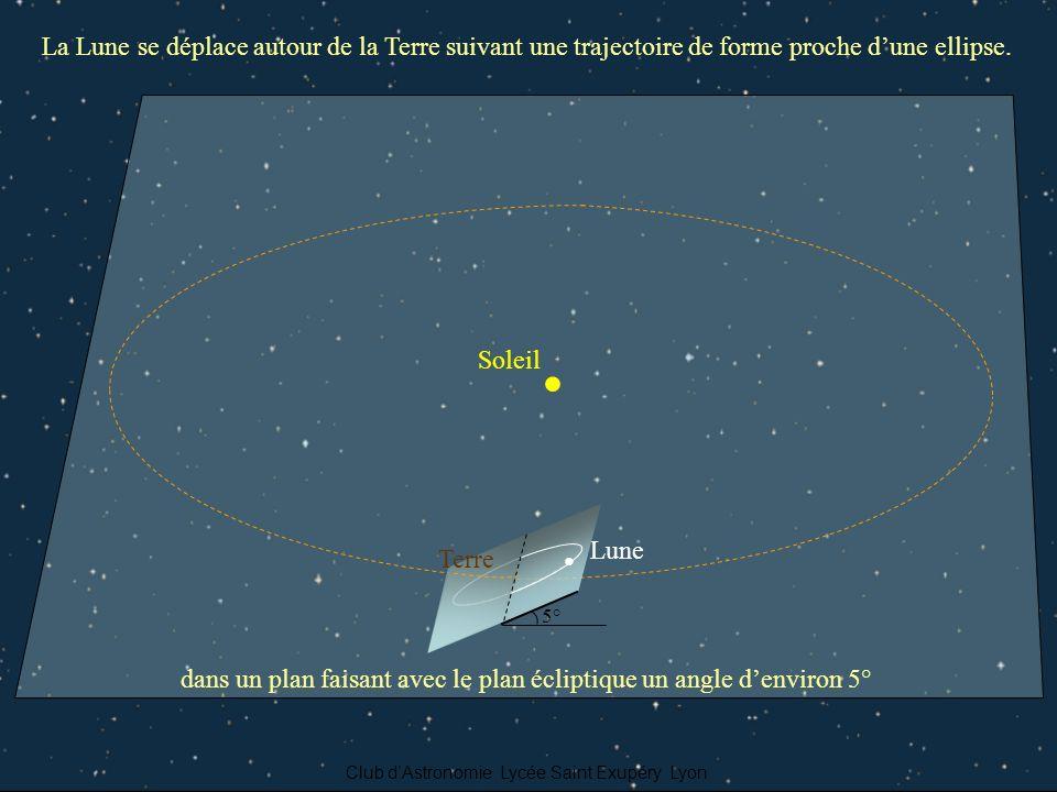 La Lune se déplace autour de la Terre suivant une trajectoire de forme proche d'une ellipse.
