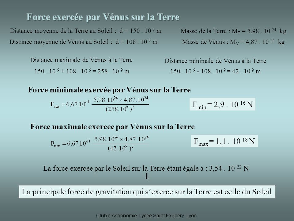 Force exercée par Vénus sur la Terre