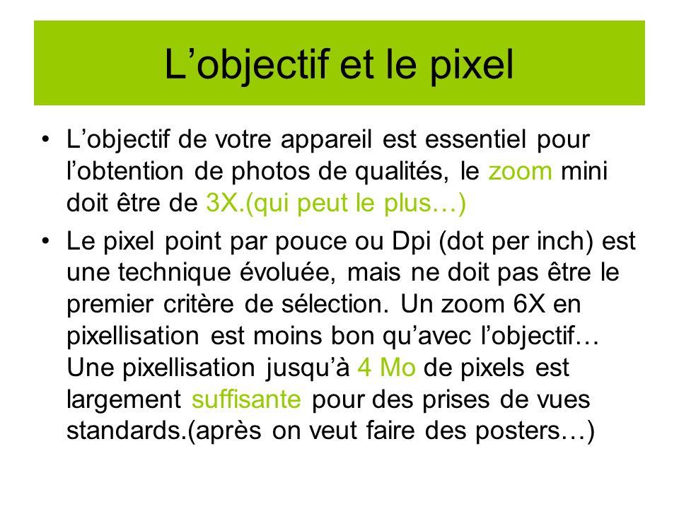L'objectif et le pixel