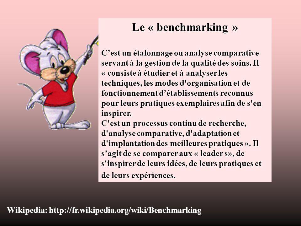 Wikipedia: http://fr.wikipedia.org/wiki/Benchmarking