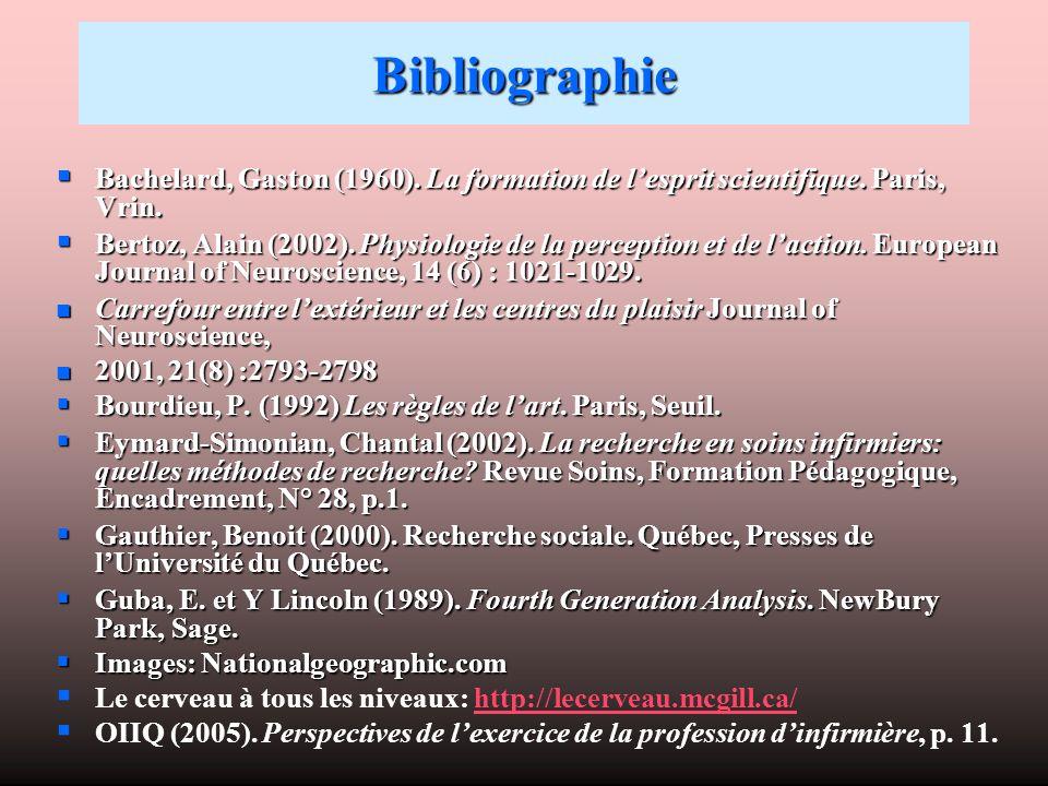 BibliographieBachelard, Gaston (1960). La formation de l'esprit scientifique. Paris, Vrin.