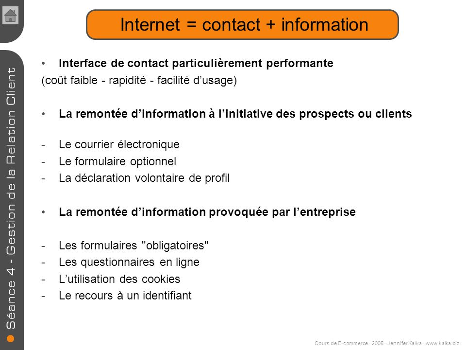 Internet = contact + information