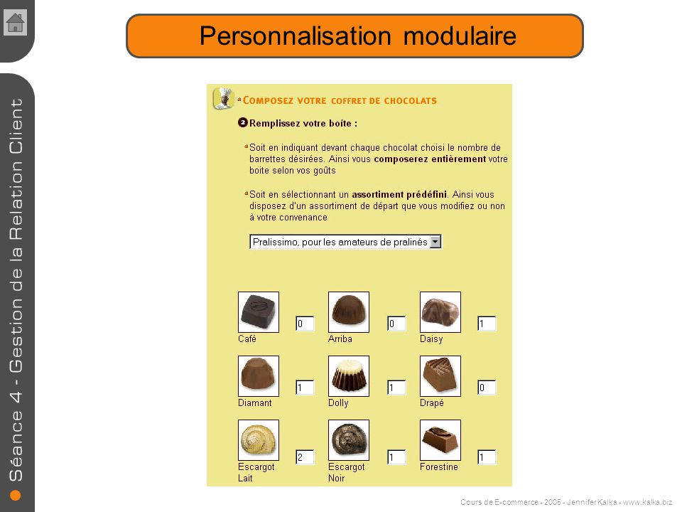 Personnalisation modulaire