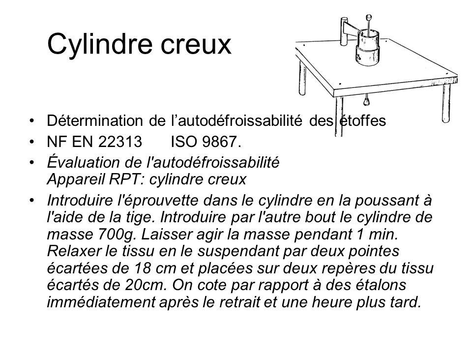 Cylindre creux Détermination de l'autodéfroissabilité des étoffes