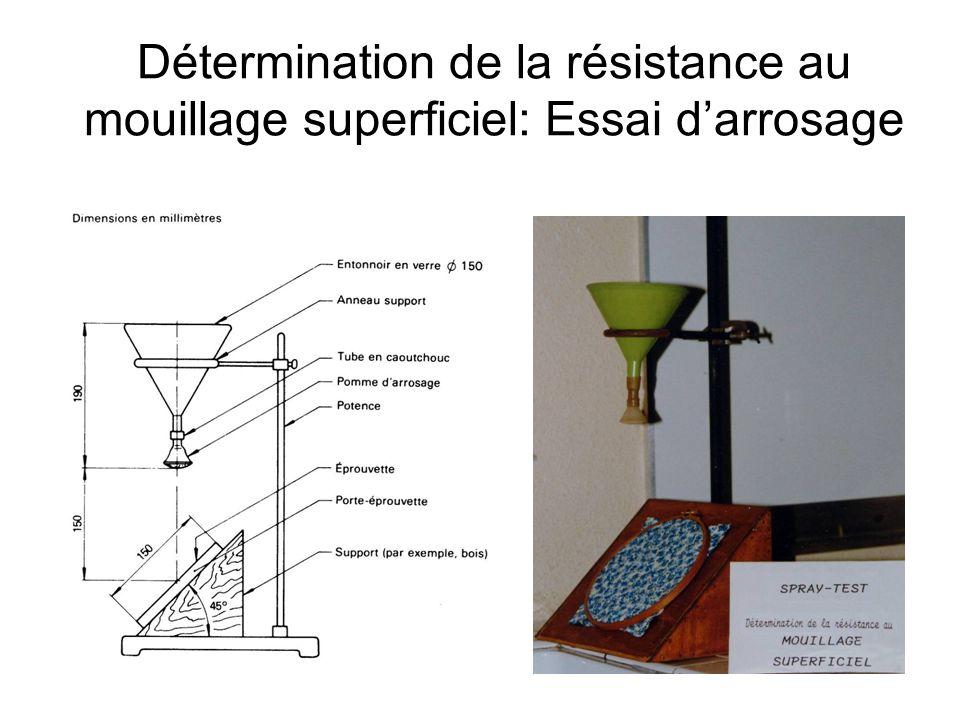 Détermination de la résistance au mouillage superficiel: Essai d'arrosage