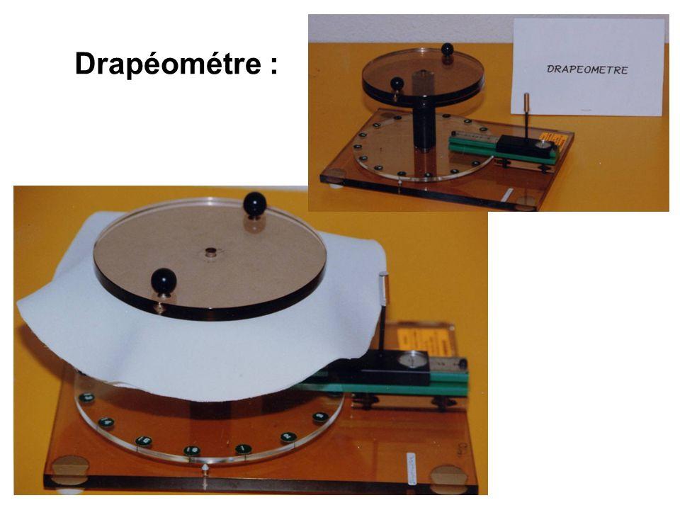 Drapéométre :
