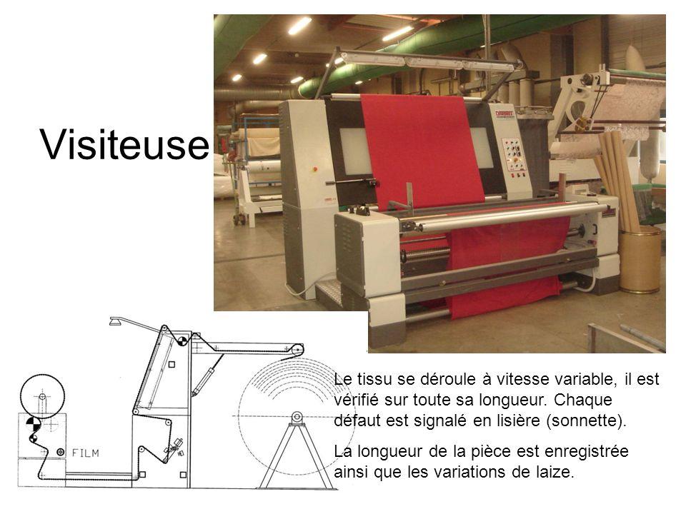 Visiteuse Le tissu se déroule à vitesse variable, il est vérifié sur toute sa longueur. Chaque défaut est signalé en lisière (sonnette).