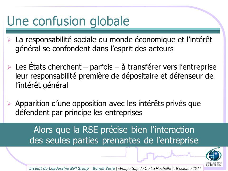 Une confusion globale Alors que la RSE précise bien l'interaction