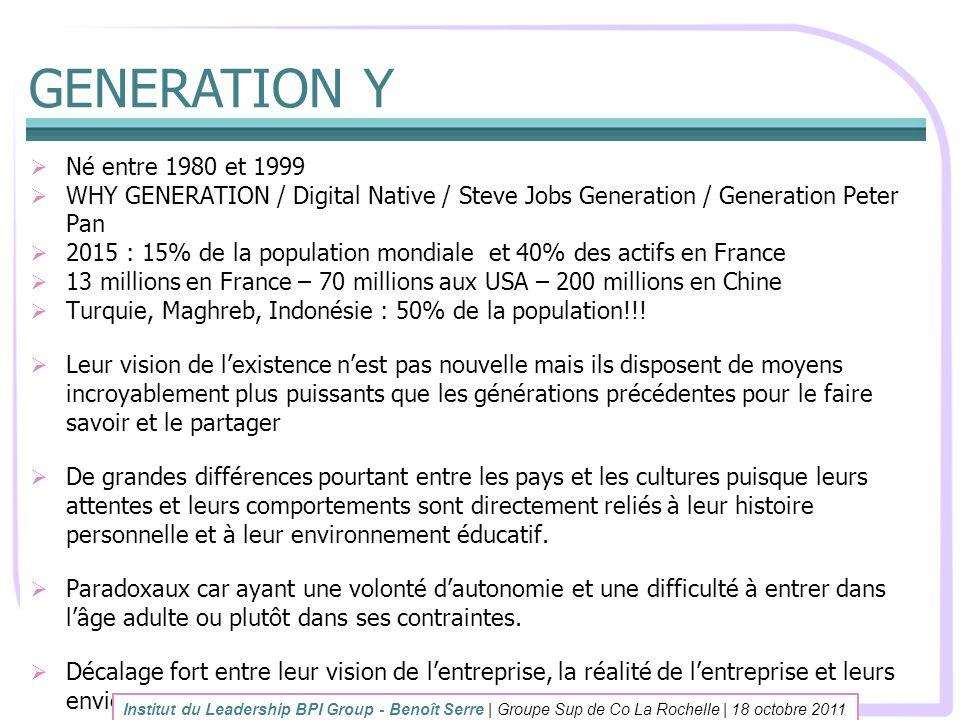 GENERATION Y Né entre 1980 et 1999