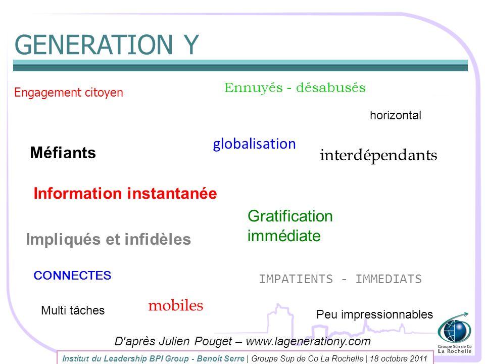 D après Julien Pouget – www.lagenerationy.com