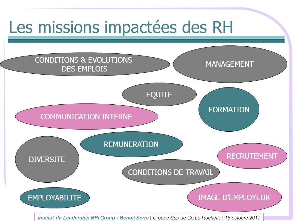 Les missions impactées des RH