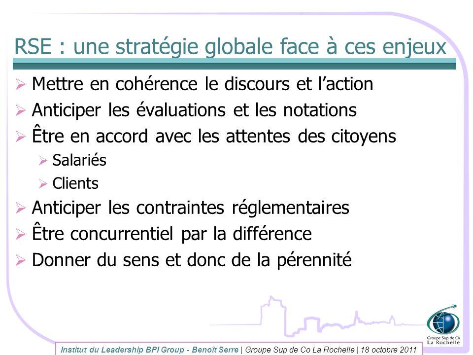 RSE : une stratégie globale face à ces enjeux