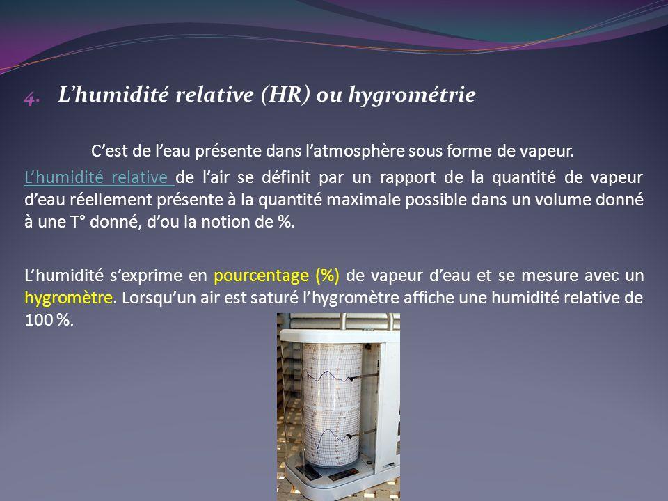 L'humidité relative (HR) ou hygrométrie