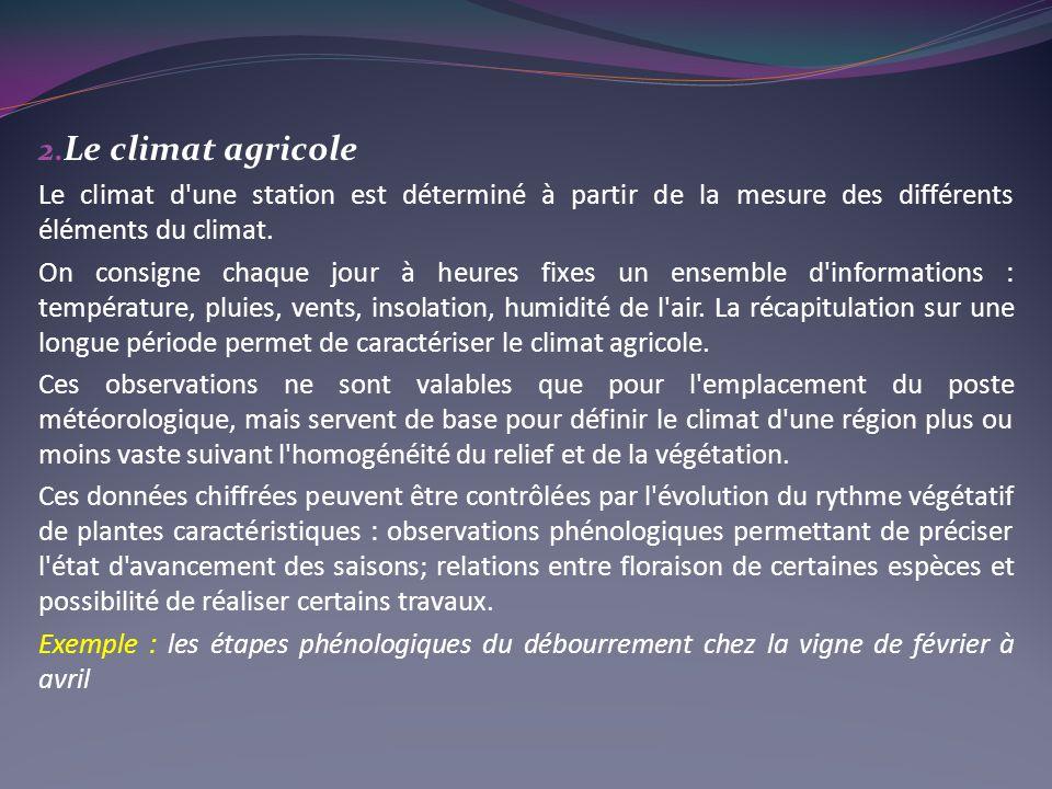 Le climat agricole Le climat d une station est déterminé à partir de la mesure des différents éléments du climat.