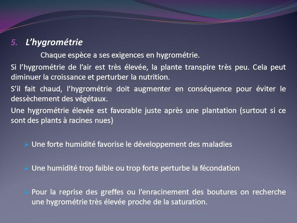 L'hygrométrie Chaque espèce a ses exigences en hygrométrie.
