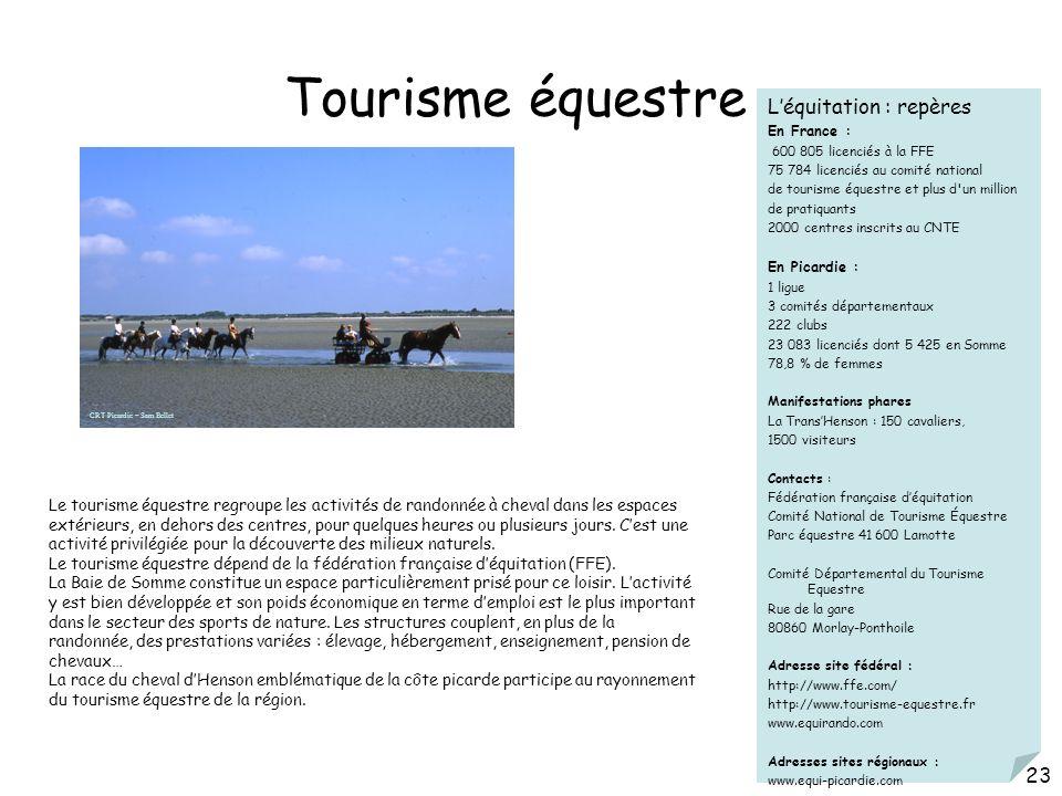 Tourisme équestre L'équitation : repères 23 30/03/2017