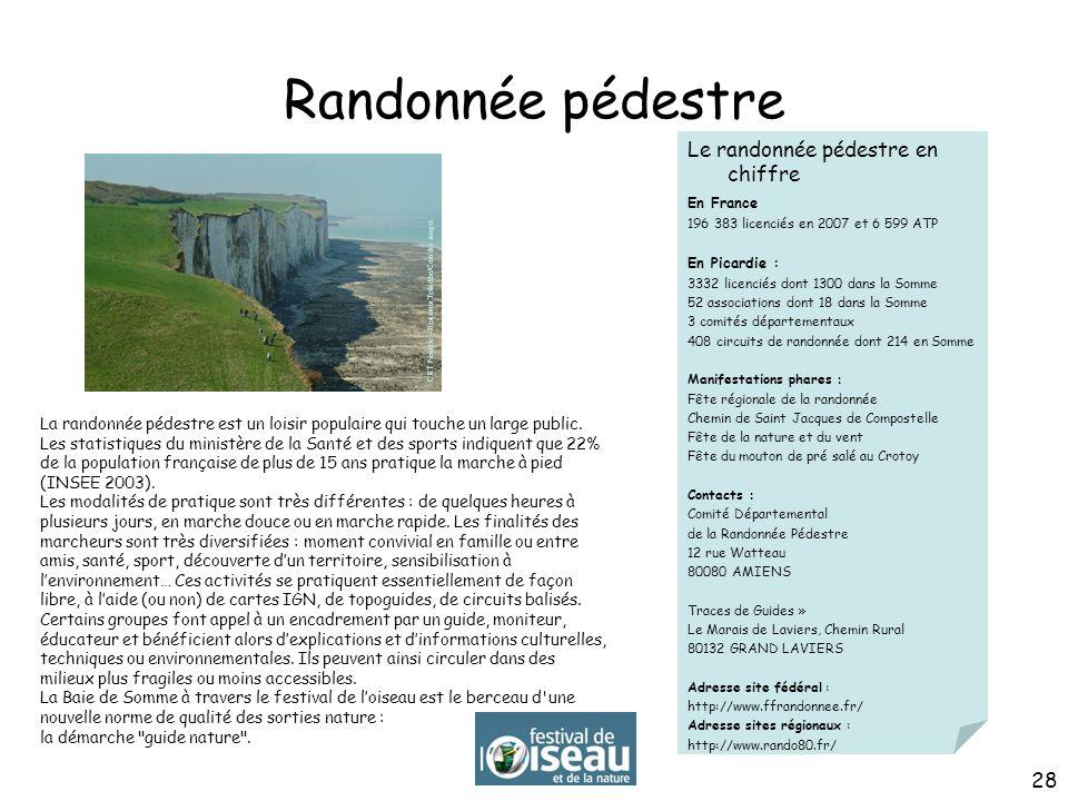 Randonnée pédestre Le randonnée pédestre en chiffre 28 30/03/2017