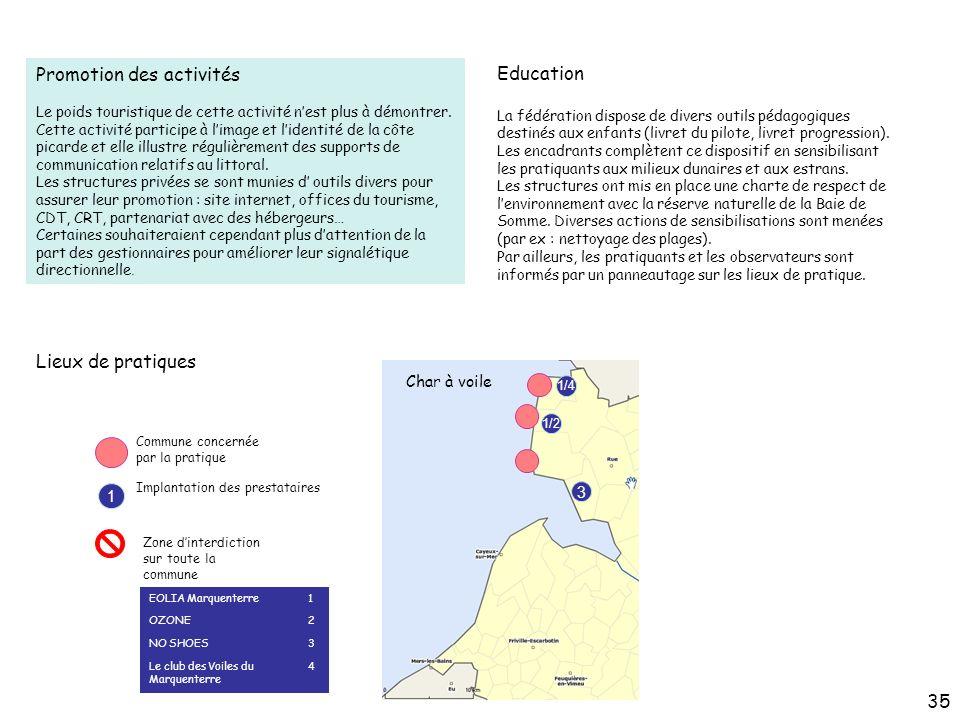 Promotion des activités Education