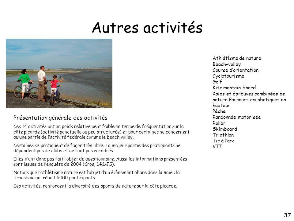 Autres activités Présentation générale des activités 37