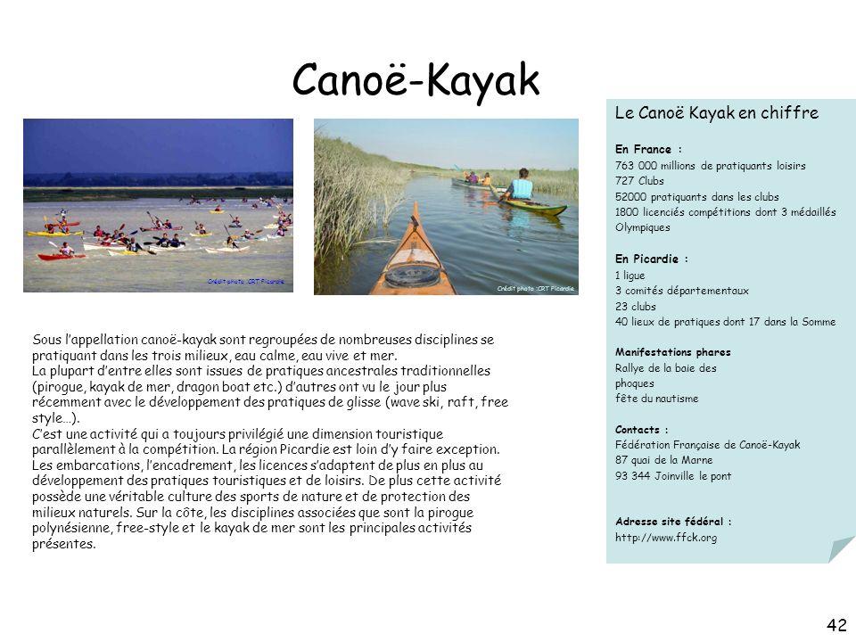 Canoë-Kayak Le Canoë Kayak en chiffre 42 30/03/2017