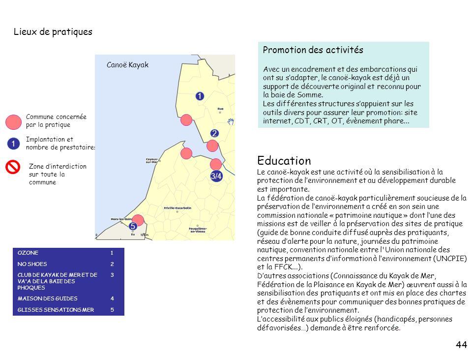Education Lieux de pratiques Promotion des activités 44 1 2 1 3/4 5