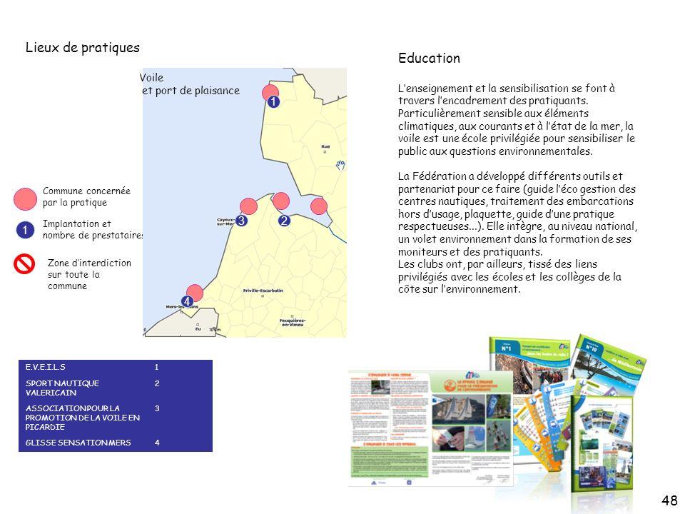 Lieux de pratiques Education 48 3 4 2 1 1