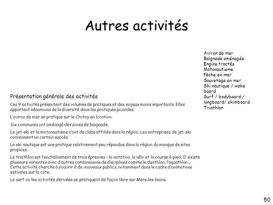 Autres activités Présentation générale des activités 50 Aviron de mer