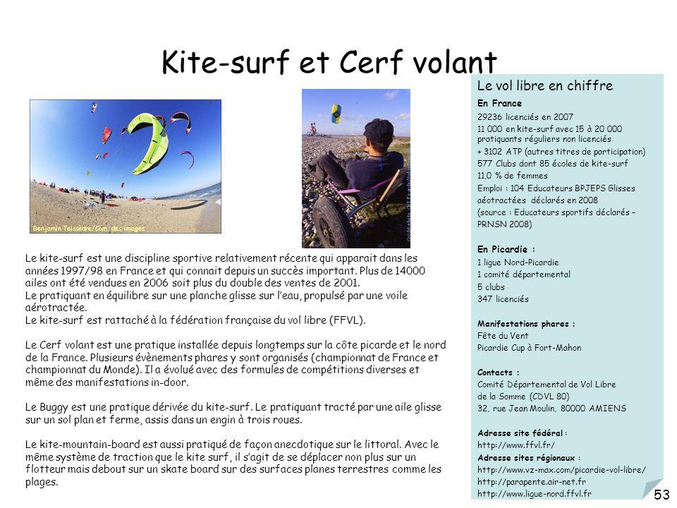 Kite-surf et Cerf volant