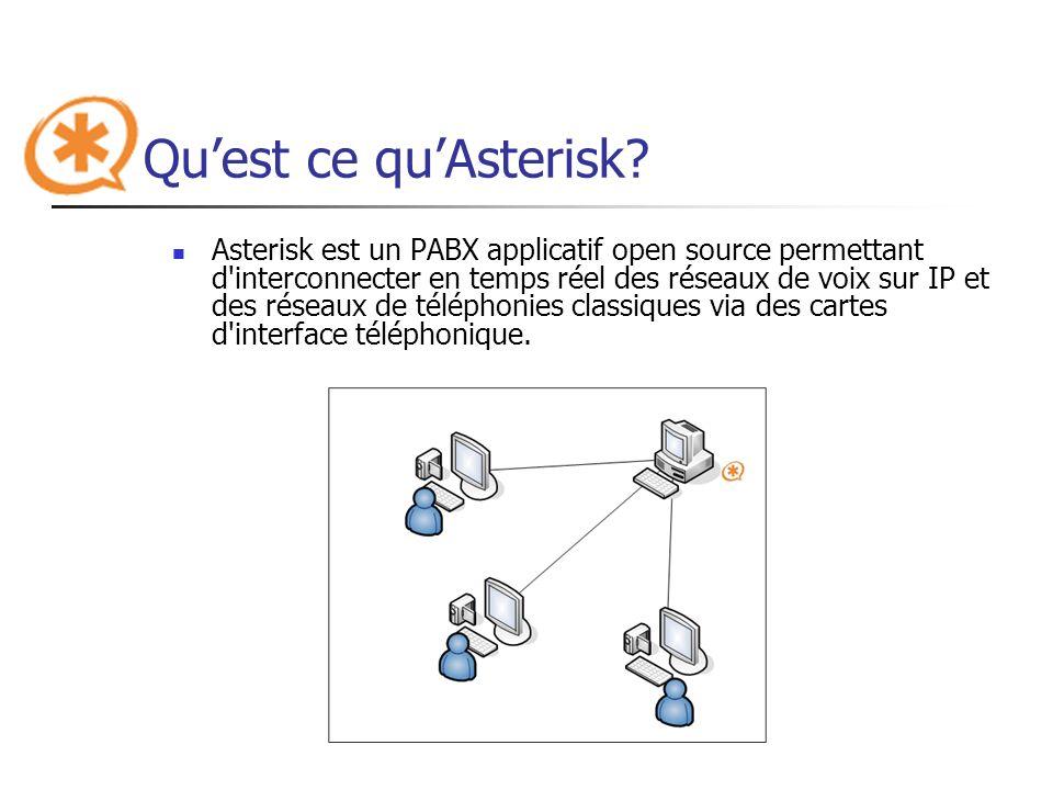 Qu'est ce qu'Asterisk