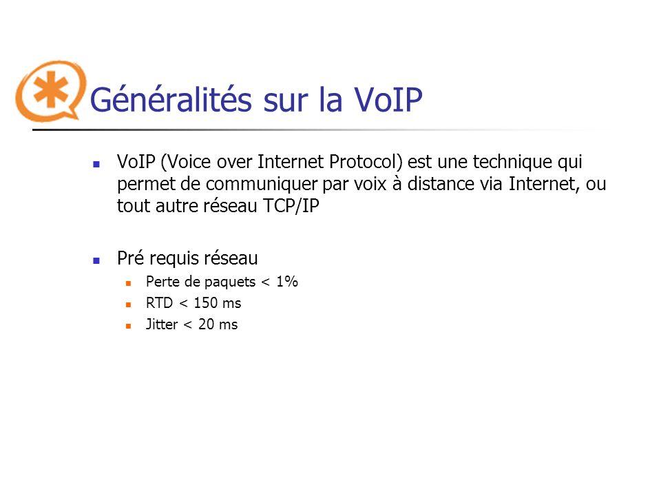 Généralités sur la VoIP