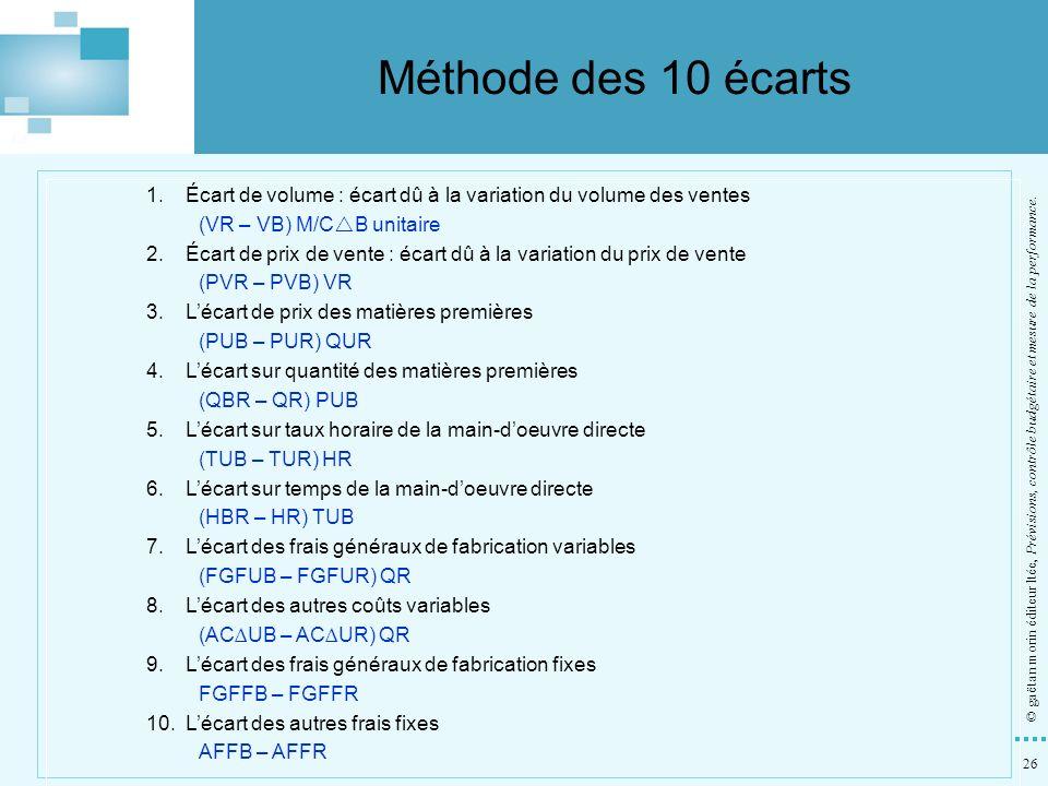 Méthode des 10 écartsÉcart de volume : écart dû à la variation du volume des ventes. (VR – VB) M/CB unitaire.
