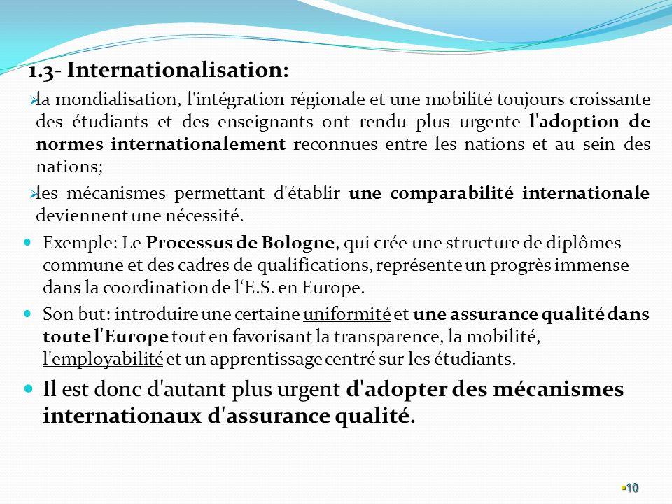 1.3- Internationalisation: