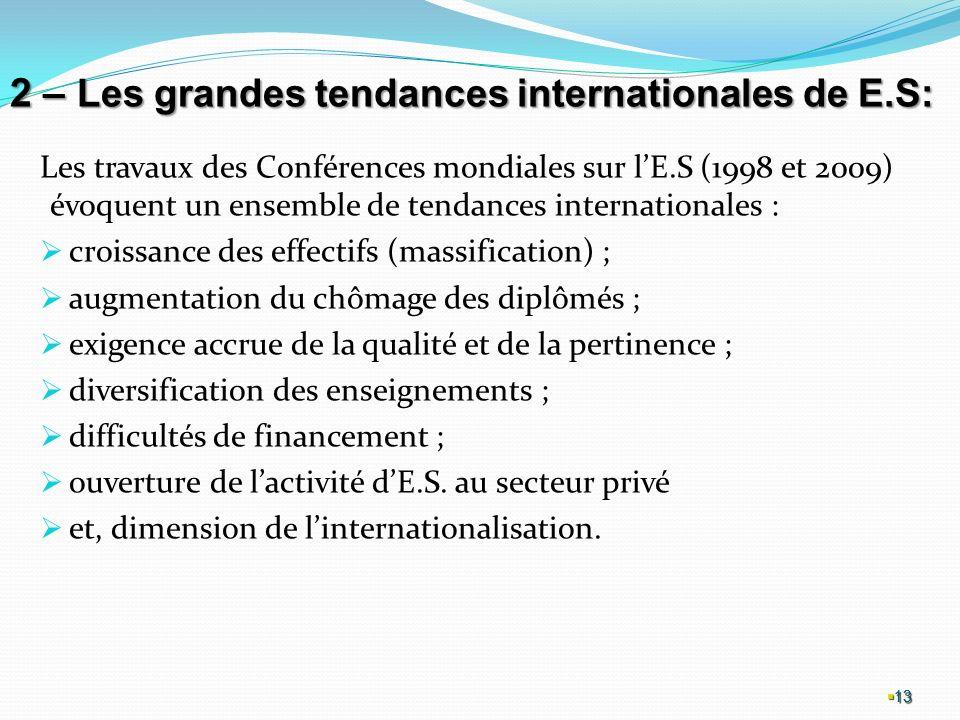 2 – Les grandes tendances internationales de E.S: