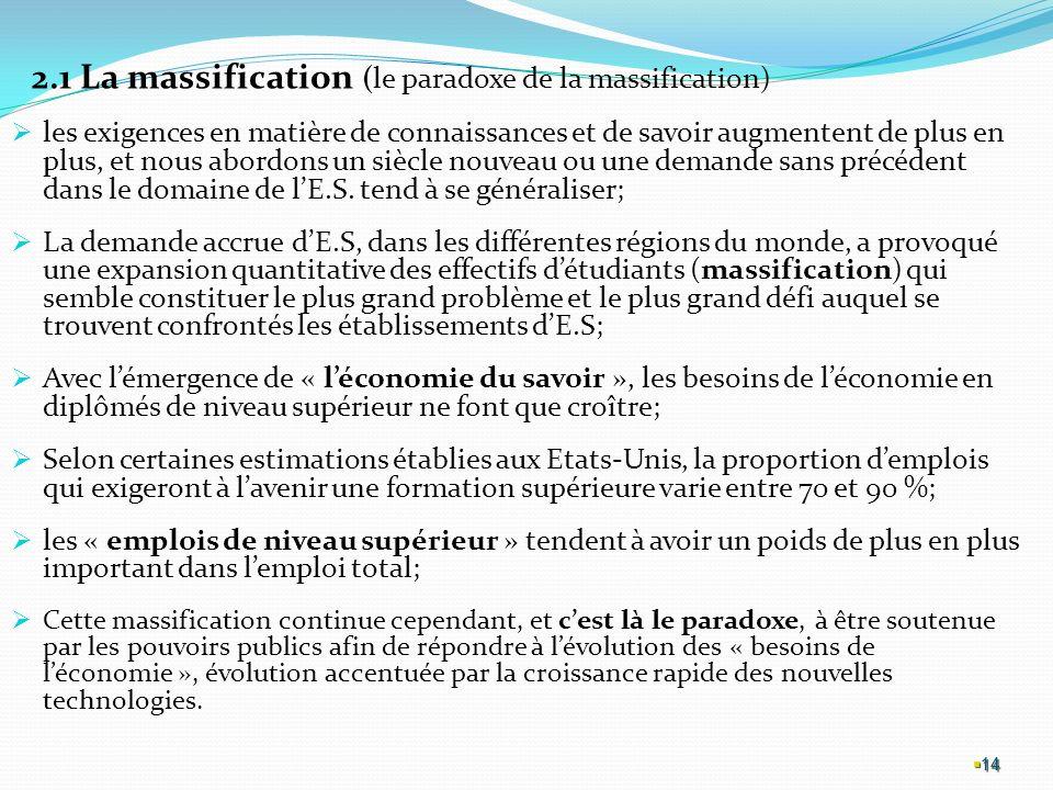 2.1 La massification (le paradoxe de la massification)