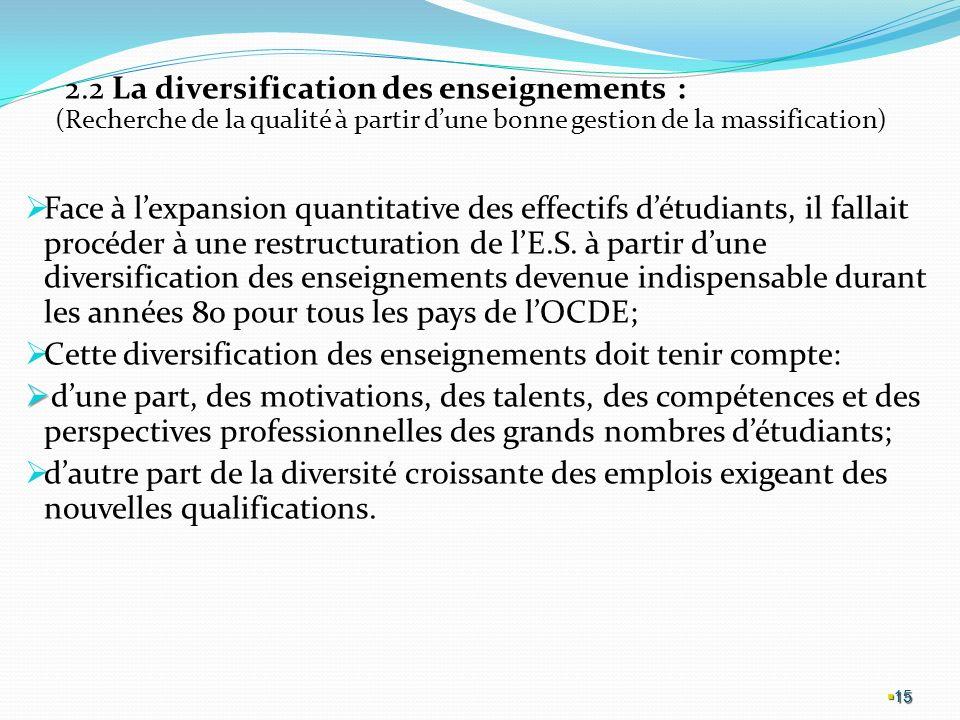 2.2 La diversification des enseignements :