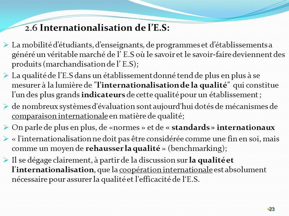 2.6 Internationalisation de l'E.S: