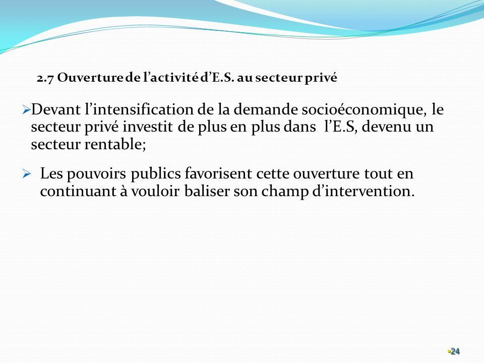 2.7 Ouverture de l'activité d'E.S. au secteur privé
