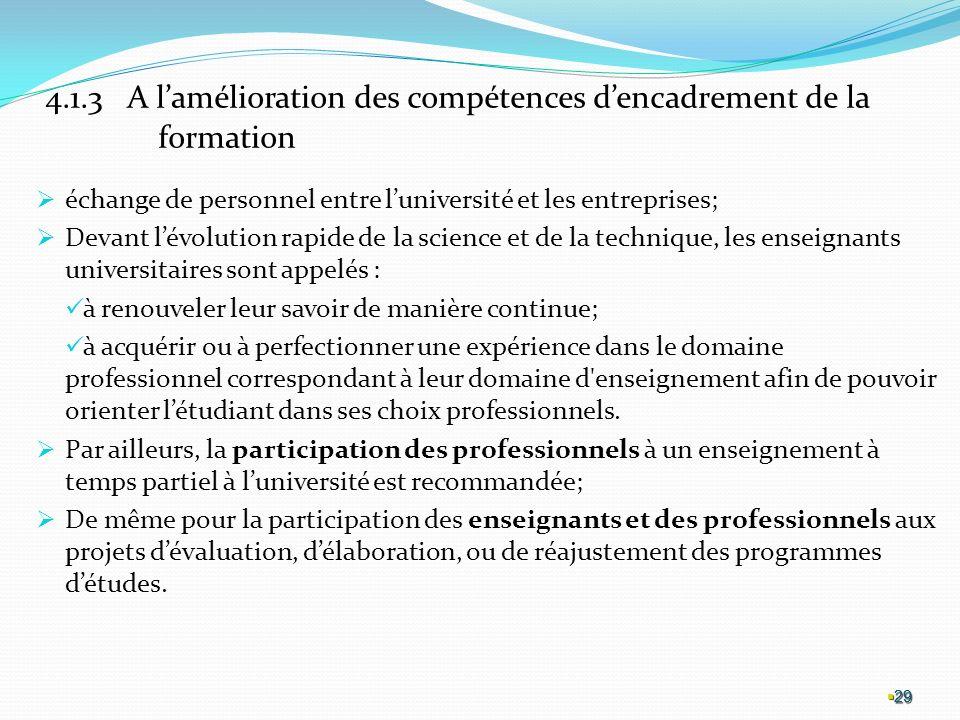 4.1.3 A l'amélioration des compétences d'encadrement de la formation